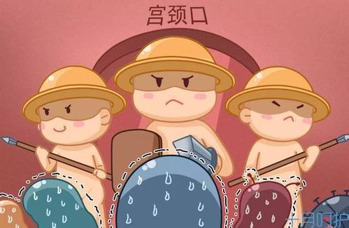 得上子宫肌瘤有哪些病症?上海哪家妇科医院好些